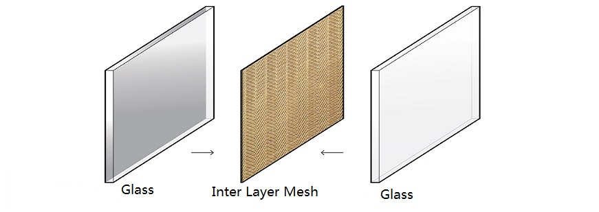 Mesh-Laminated-Glass-Inner-layer-Metal-Mesh31